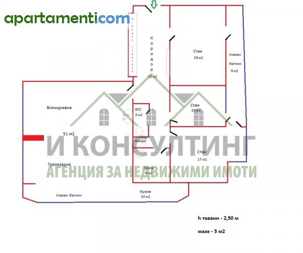 Многостаен апартамент, София, Лозенец 2
